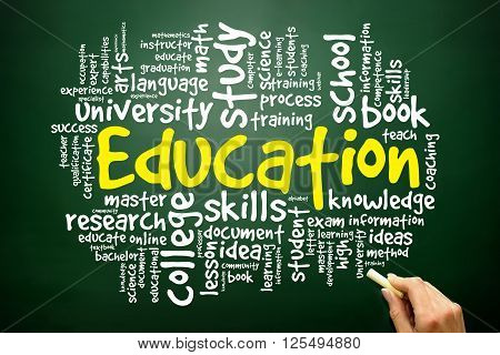 Hand drawn Word cloud of EDUCATION related items business concept on blackboard