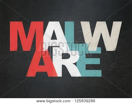 Privacy concept: Painted multicolor text Malware on School board background, School Board poster