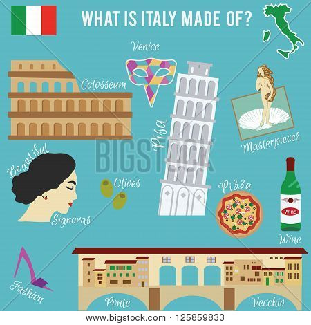 Italy travel. What is Italy made of. Welcome to Italy set. Vector illustration layered ediatable.