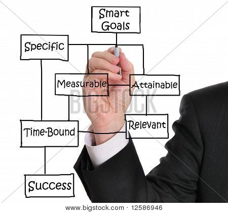 Male executive drawing Smart Goal concept on a whiteboard. Smart Goals lead to success poster