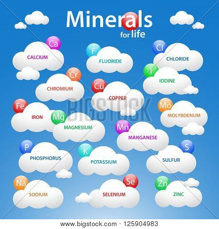 Minerals for life. Medical background with mineral nutrients. Nutrition illustration. Dietary elements.