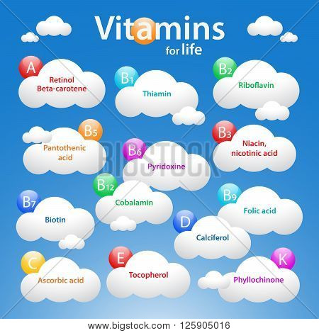 Vitamins for life. Medical background with names of vitamins. Nutrition illustration. Dietary elements.