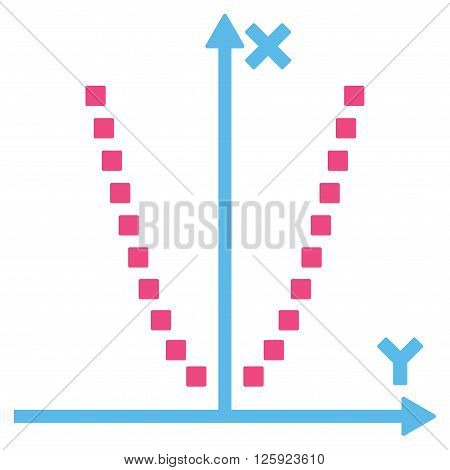 Parabole Plot vector toolbar icon. Style is bicolor flat icon symbol, pink and blue colors, white background, square dots.