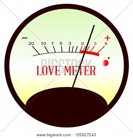 A typical analogue meter showing the level of love