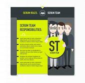 Scrum roles - Scrum team responsibilities template in scrum development process poster