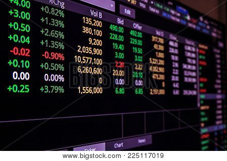 Blurred image,Display of stock market quotes or stock trading, information stock market,blurry