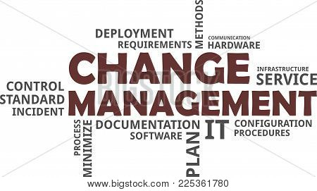 A word cloud of change management related items