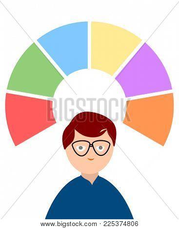 Six elements informative presentation
