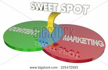 Sweet Spot Content Marketing Perfect Choice Venn Diagram 3d Illustration
