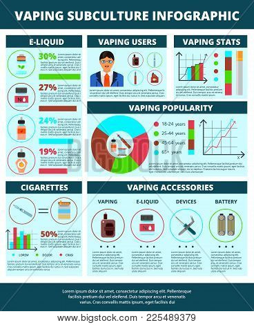 Vaping Subculture Flat Infographic Poster With E-liquids Cigarettes Accessories And Users Statistics