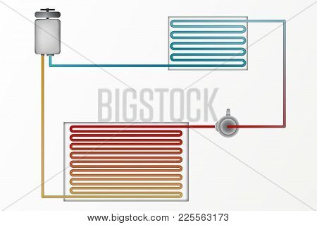 Diagram Of Air Conditioning Vector Illustration. The Technology Of Heating And Cooling. Split, Multi