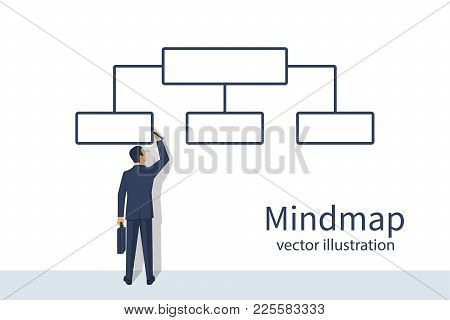 Mindmap. Businessman Standing By The Wall Draws Flowchart. Infographic Template. Business Chart Plan