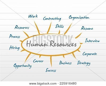 Human Resources_notepad_model Icon