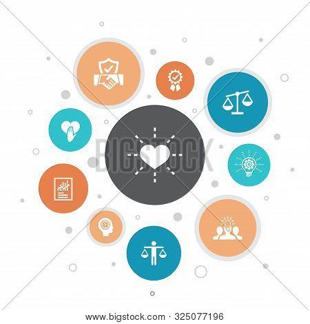 Core Values Infographic 10 Steps Bubble Design.trust, Honesty, Ethics, Integrity Icons