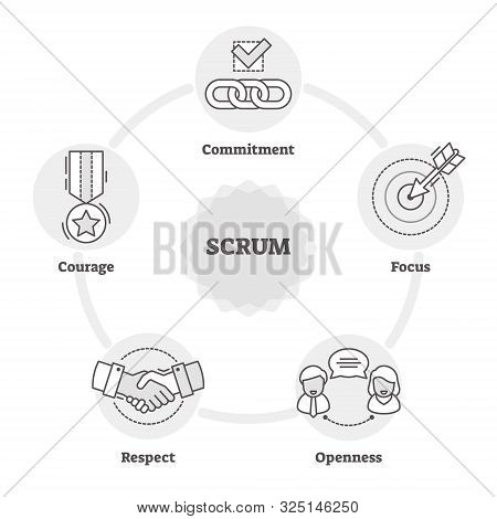 Scrum Outline Diagram Bw Vector Illustration, Software Development Process. Agile It Project Method