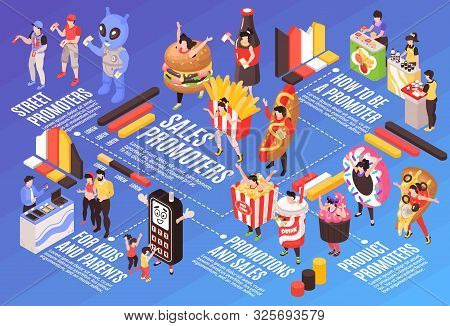 Sales Promoters Isometric Flowchart With Street Food Vendors Attracting Families Kids Presenting And