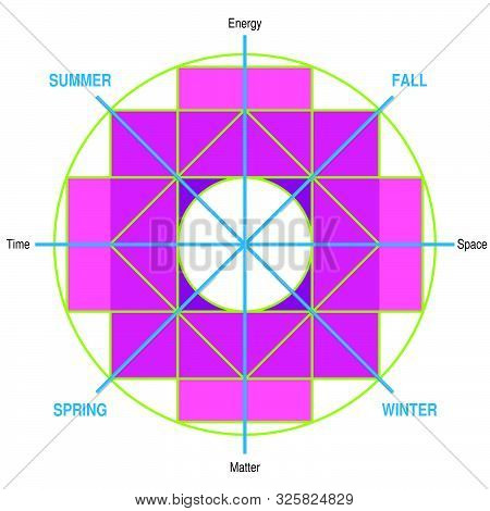 Meaning Of The Chakana. Andean Square Cross In Magenta. It Is The Most Important Symbol Of Andean Cu