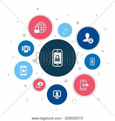 mobile security Infographic 10 steps bubble design.mobile phishing, spyware, internet security, data protection icons poster