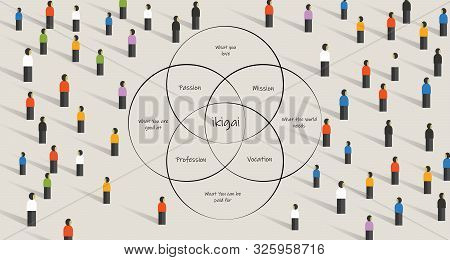 People Looking For Ikigai. Concept Of Finding Life Purpose Through Intersection Between Passion, Mis