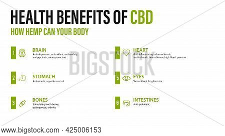 Benefits Of Cbd For Your Body, White Poster With Infographic. Health Benefits Of Cannabidiol Cbd Fro