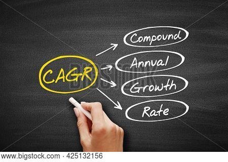 Cagr - Compound Annual Growth Rate Acronym, Business Concept On Blackboard