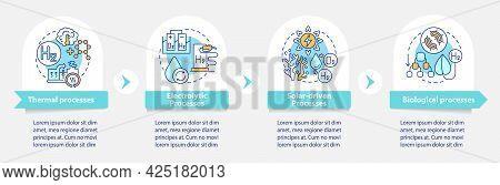 Hydrogen Production Vector Infographic Template. Biological Process Presentation Outline Design Elem