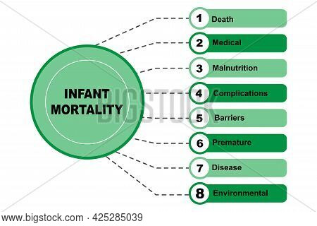Diagram Concept With Infant Mortality Text And Keywords. Eps 10 Isolated On White Background