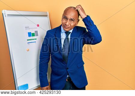 Middle age latin man wearing business clothes on chart presentation confuse and wondering about question. uncertain with doubt, thinking with hand on head. pensive concept.