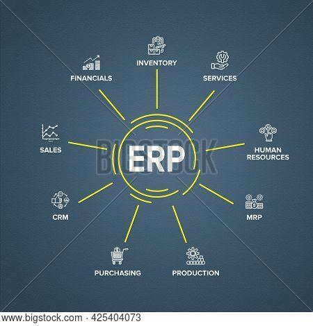 Enterprise Resource Planning Erp Structure/ Module/ Workflow Icon Construction Concept On Circle Flo
