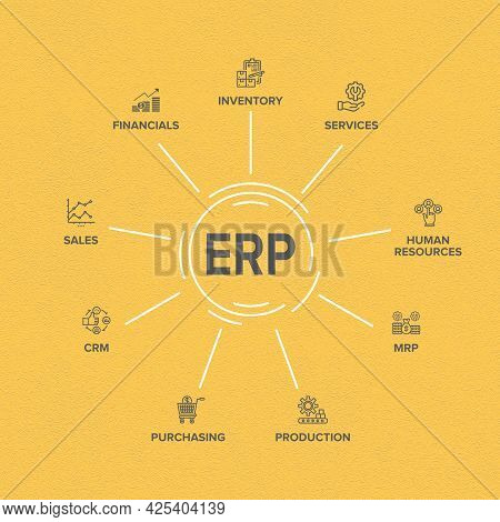 Enterprise Resource Planning (erp) Module Icon Construction Concept On Circle Flow Chart Yellow Abst