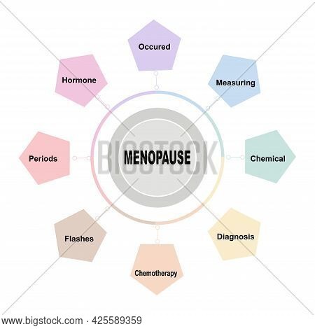 Diagram Concept With Menopause Text And Keywords. Eps 10 Isolated On White Background