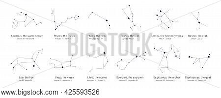 Constellations Charts With The Dates Of Birth Range.