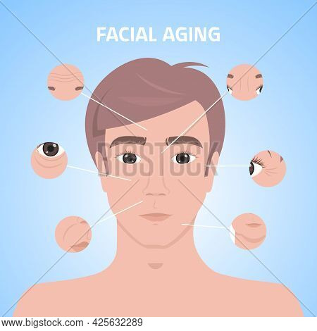 Man Face With Wrinkles Medical Cosmetic Anti-aging Rejuvenation Lifting Procedures For Face Skin Aes