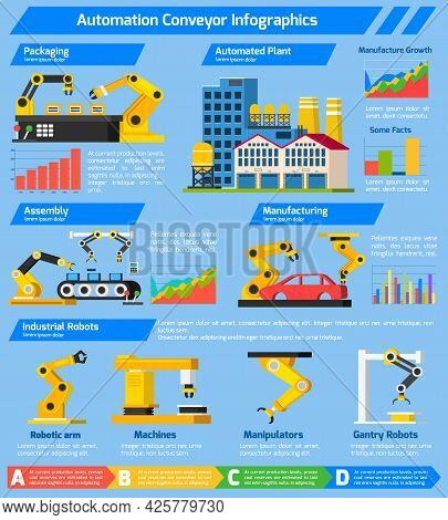 Automation Conveyor Orthogonal Infographics Presenting Statistics Of Manufacture Growth And Facts Ab