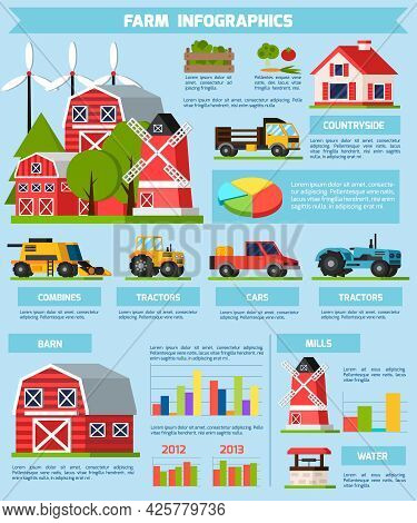Farm Orthogonal Flat Infographics Presenting Statistics And Information About Life And Work In Count