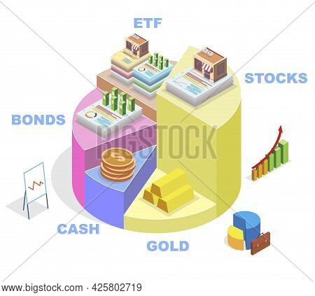 Isometric Pie Chart Showing Financial Investment Types, Vector Illustration. Investment Portfolio Di