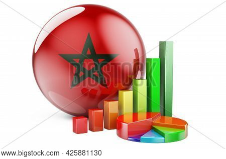Moroccan Flag With Growth Bar Graph And Pie Chart. Business, Finance, Economic Statistics In Morocco