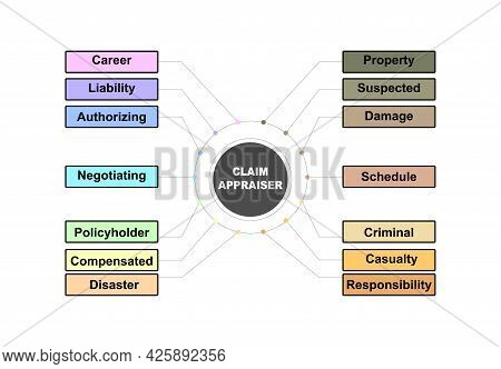 Diagram Concept With Claim Appraiser Text And Keywords. Eps 10 Isolated On White Background