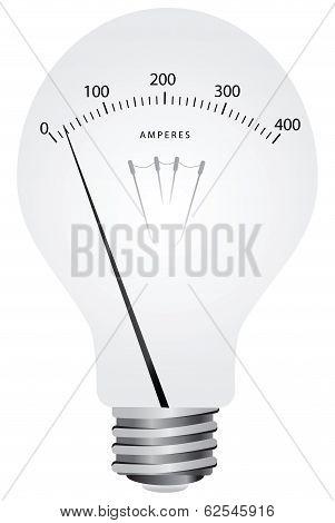 Creative Lamp Ammeter
