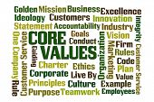 Core Values word cloud on white background poster