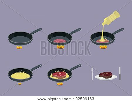 Steak. Cooking instruction meat in a frying pan. Frying Bacon for lunch. Preheat the skillet, pour oil and put the tenderloin meat. Infographics steps prescription chop. Meat with blood. Manual for cooks. Cutlery: knife and fork. Bon appйtit. Vector illu poster
