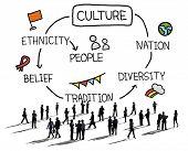 Culture Ethnicity Diversity Nation People Concept poster