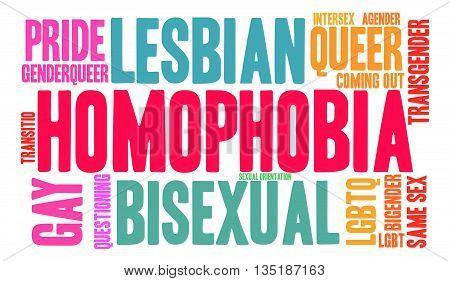 Homophobia Word Cloud