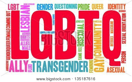 Lgbt Word Cloud
