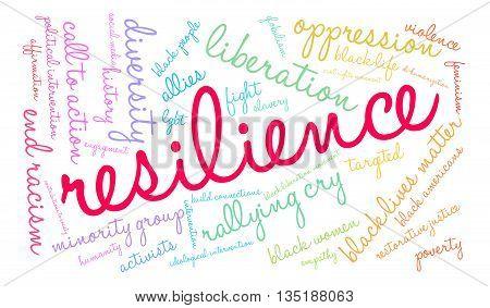 Resilience Word Cloud