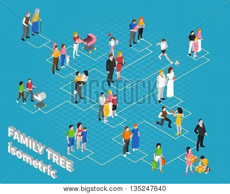 Family tree isometric flowchart template print to customize online with grandparents parents and children abstract vector illustrations