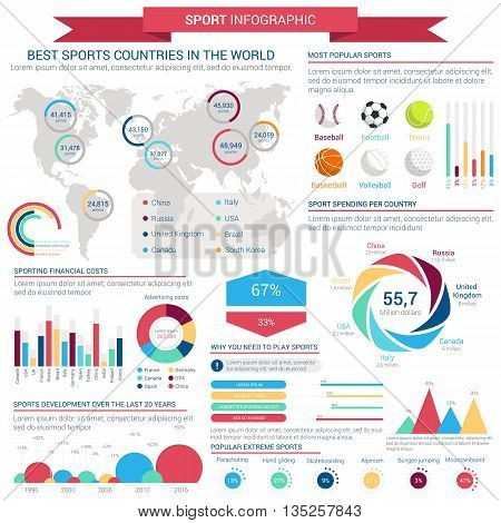 Sports infographic or infochart template with linear and conus, circle charts and world map, tennis and golf, volleyball and basketball, football or soccer, baseball detailed balls.