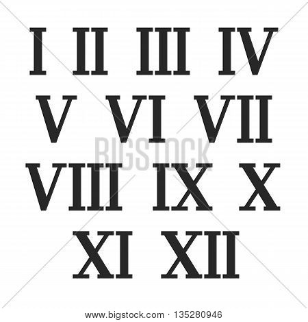 Roman numerals set. Old roman antique alphabet number. Vector flat illustration isolated on white background.