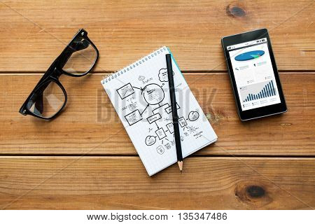 statistics, business, planning and technology concept - close up of scheme drawing in notepad with pencil, with charts on smartphone and eyeglasses on wooden table