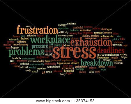 Vector concept conceptual mental stress at workplace or job abstract word cloud isolated on background, metaphor to health, work, depression, problem, exhaustion, breakdown, deadlines, risk, pressure